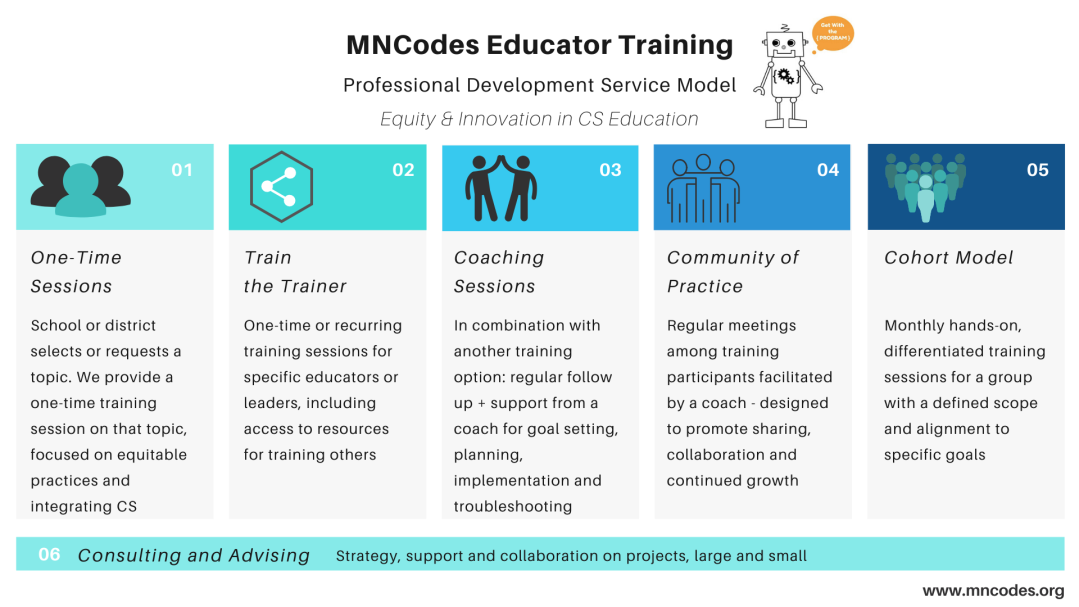 MNCodes Educator Training Service Model (1)